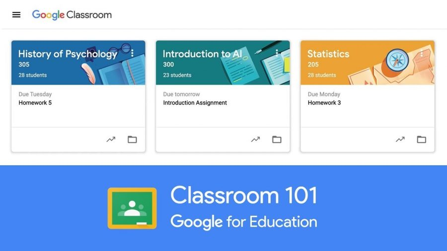 Google Classroom or Canvas?