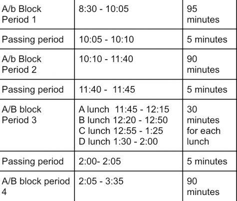 A/B block schedule